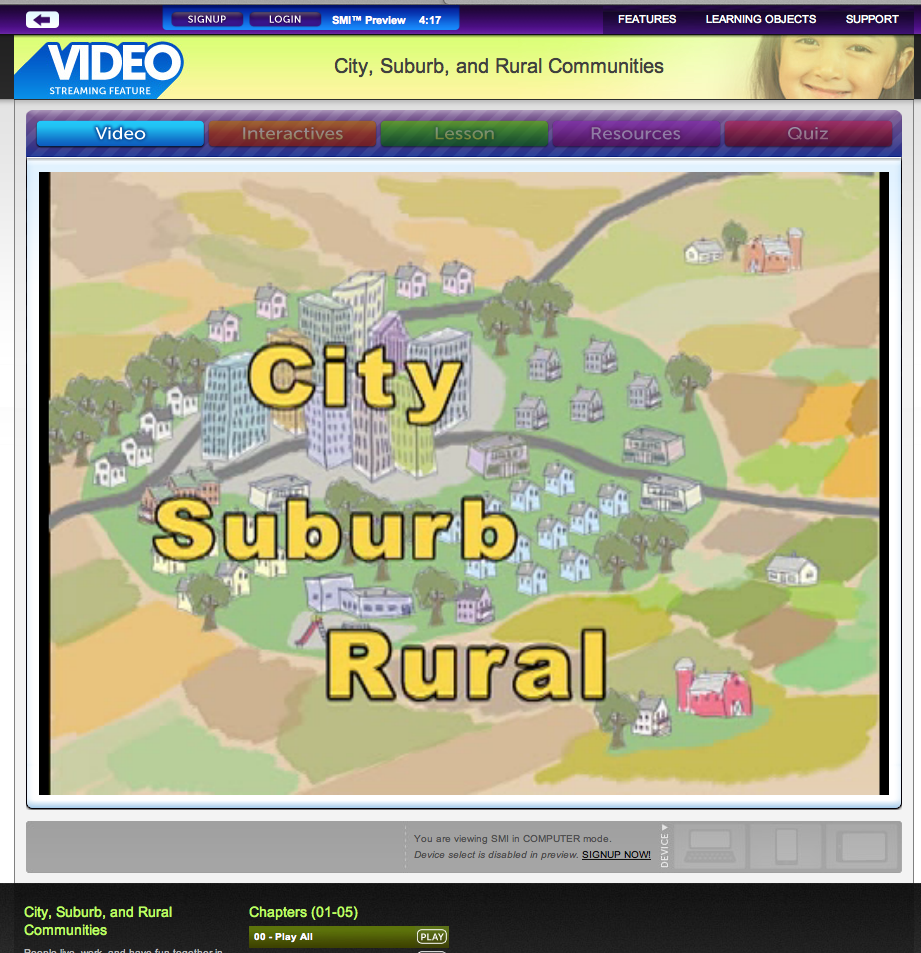 Rural Urban And Suburban Communities Fun Simply Skilled In Second