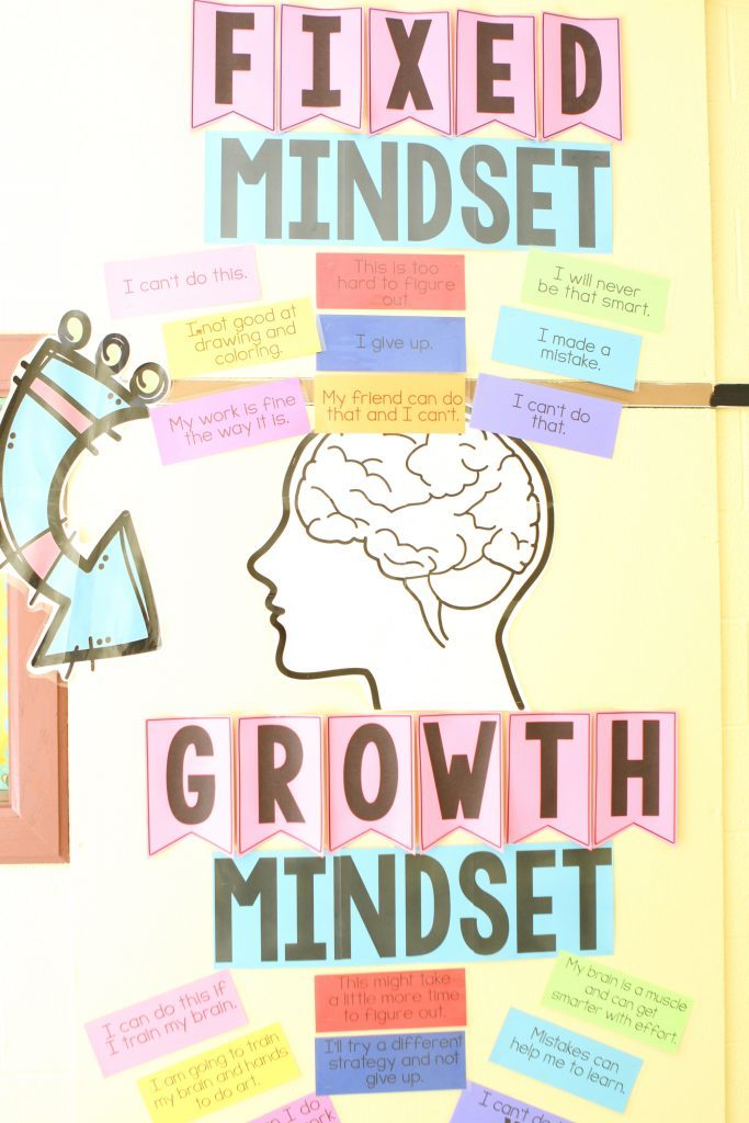 Growth Mindset activity in classroom
