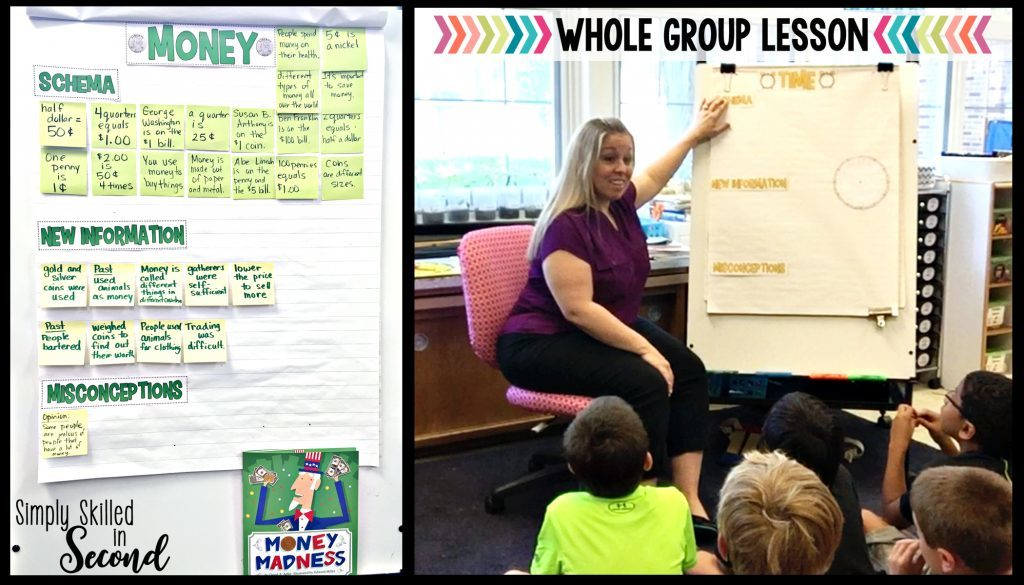 Whole Group Lesson during Guided Math